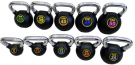 Picture of Club Kettlebells